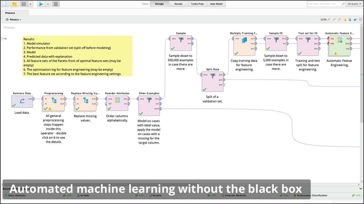 Automated machine learning without the black box