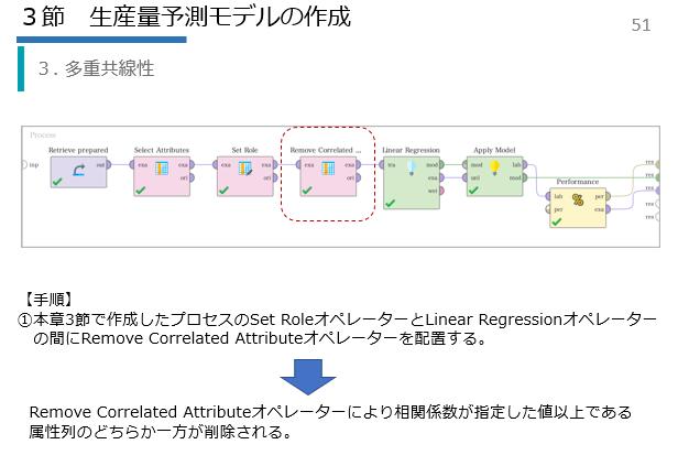 プロセスデータ分析編イメージ