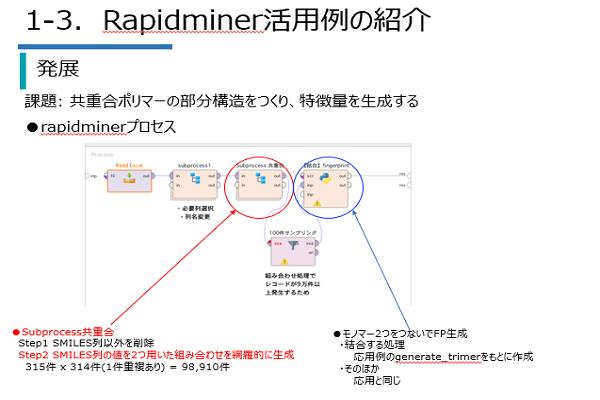 MI編(Materials Informatics)イメージ