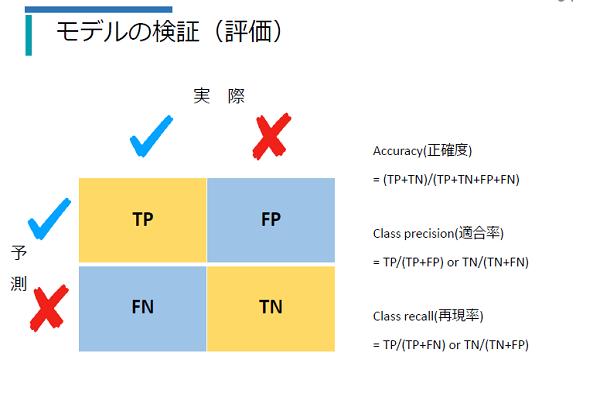 基礎編(Pt1/Pt2)イメージ