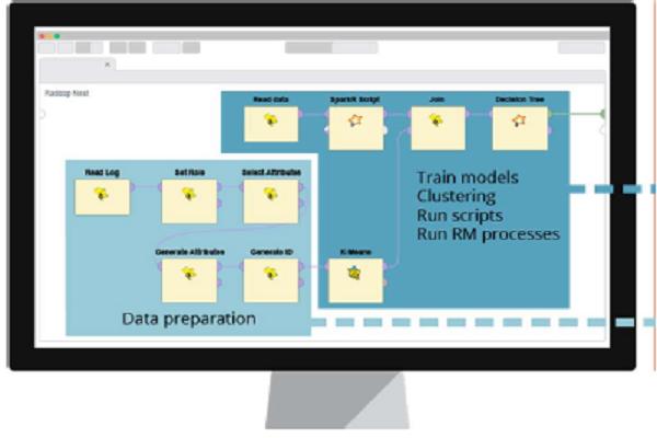 RapidMiner Radoopでビックデータ分析イメージ
