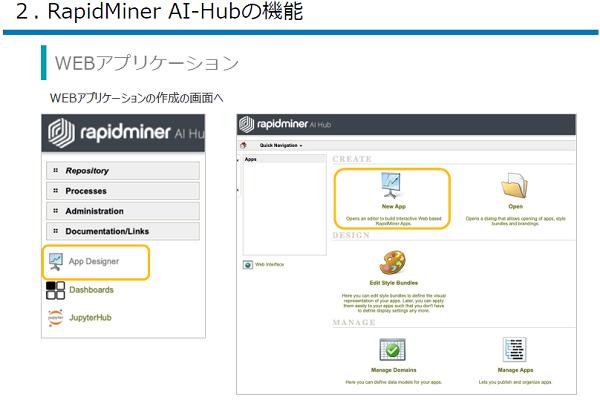 RapidMiner 運用編イメージ